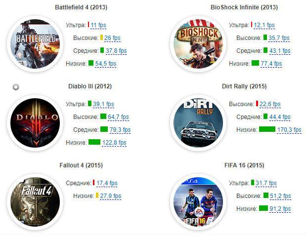FPS в играх