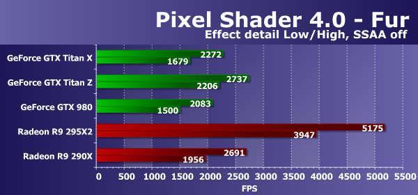 Pixel Shader 4.0